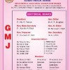 Gujarat Medical Journal 2016